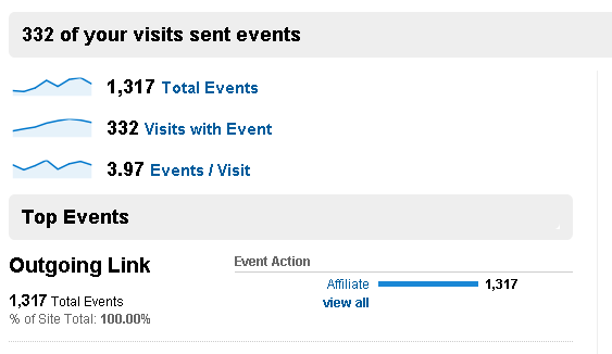 Google Analytics - Tracking Events