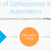 How to use GetResponse Marketing Automation Tool – A Tutorial